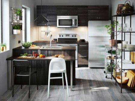Warna Cat Dinding Dapur Menurut Feng Shui
